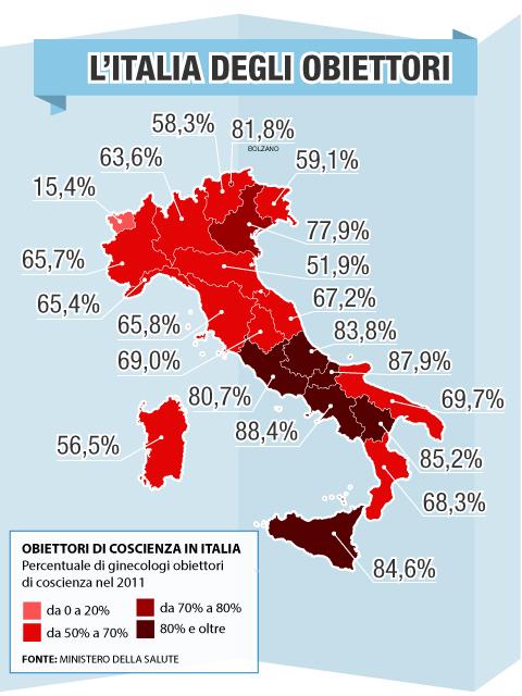L'Italia degli obiettori